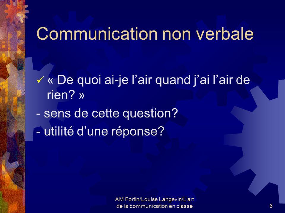 AM Fortin/Louise Langevin/L'art de la communication en classe6 Communication non verbale « De quoi ai-je lair quand jai lair de rien? » - sens de cett