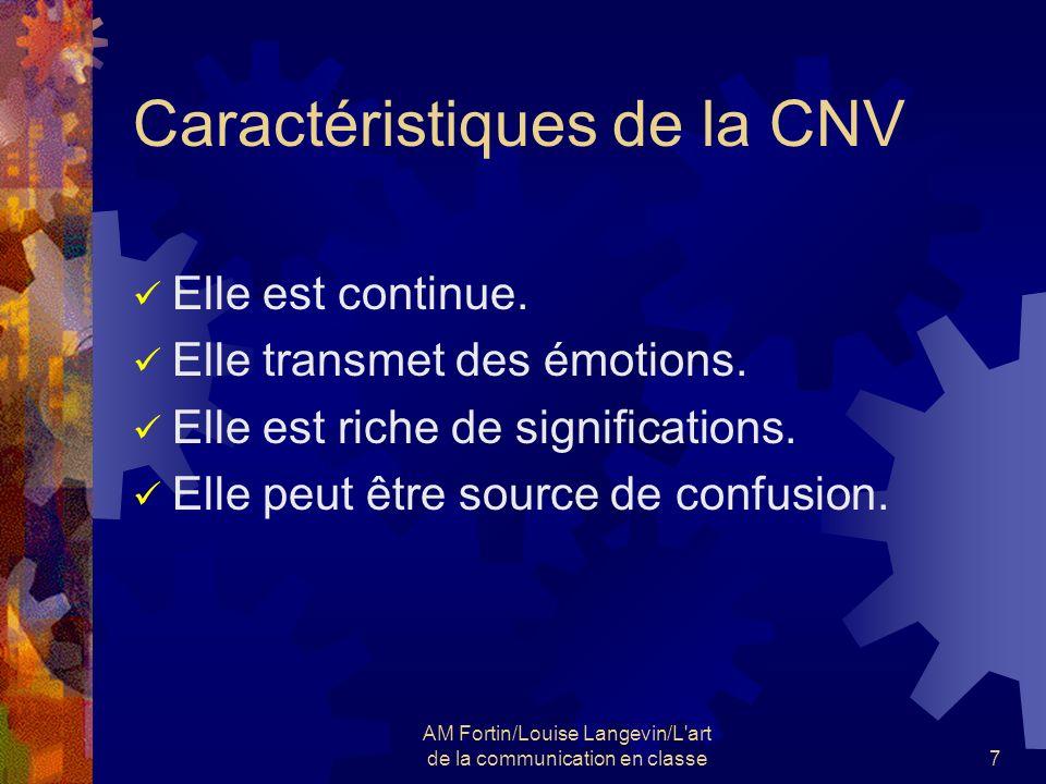 AM Fortin/Louise Langevin/L'art de la communication en classe7 Caractéristiques de la CNV Elle est continue. Elle transmet des émotions. Elle est rich