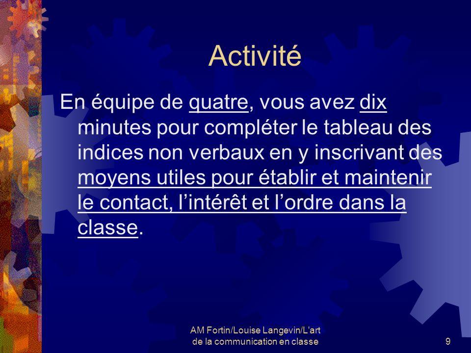 AM Fortin/Louise Langevin/L'art de la communication en classe9 Activité En équipe de quatre, vous avez dix minutes pour compléter le tableau des indic
