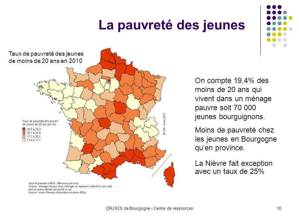 DRJSCS de Bourgogne - Centre de ressources10 La pauvreté des jeunes On compte 19,4% des moins de 20 ans qui vivent dans un ménage pauvre soit 70 000 jeunes bourguignons.