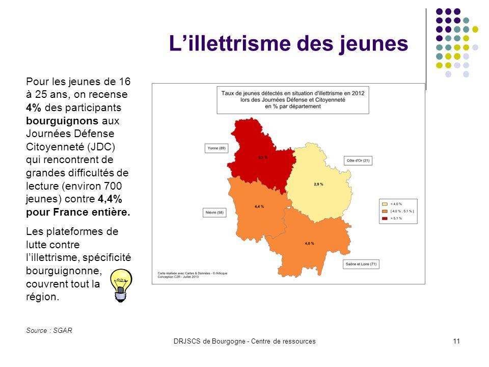 DRJSCS de Bourgogne - Centre de ressources11 Lillettrisme des jeunes Pour les jeunes de 16 à 25 ans, on recense 4% des participants bourguignons aux Journées Défense Citoyenneté (JDC) qui rencontrent de grandes difficultés de lecture (environ 700 jeunes) contre 4,4% pour France entière.