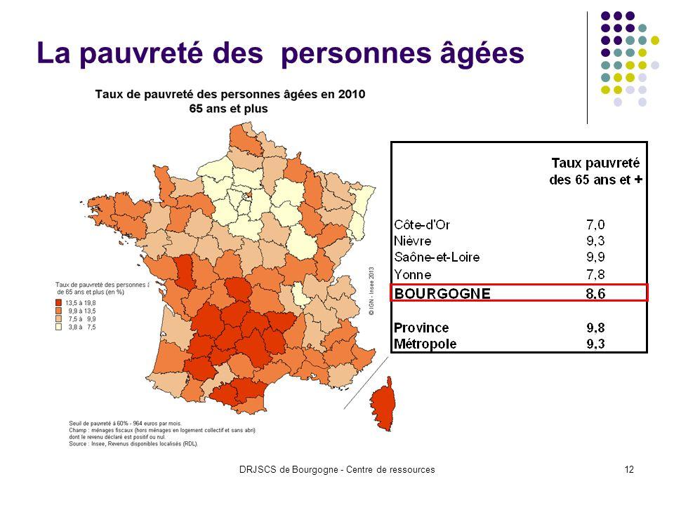 DRJSCS de Bourgogne - Centre de ressources12 La pauvreté des personnes âgées