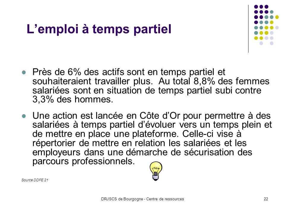 DRJSCS de Bourgogne - Centre de ressources22 Lemploi à temps partiel Près de 6% des actifs sont en temps partiel et souhaiteraient travailler plus.