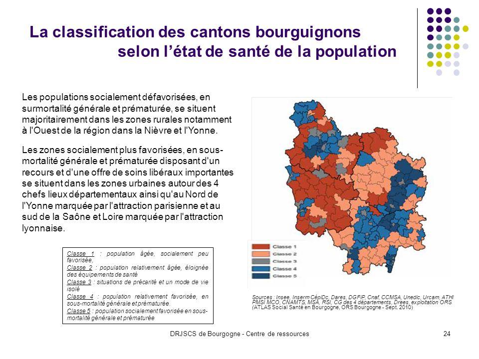 DRJSCS de Bourgogne - Centre de ressources24 La classification des cantons bourguignons selon létat de santé de la population Sources : Insee, Inserm CépiDc, Dares, DGFiP, Cnaf, CCMSA, Unedic, Urcam, ATHI PMSI MCO, CNAMTS, MSA, RSI, CG des 4 départements, Drees, exploitation ORS (ATLAS Social Santé en Bourgogne, ORS Bourgogne - Sept.