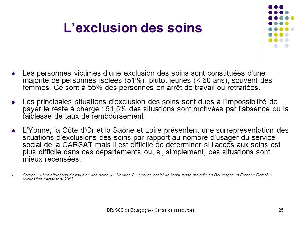 DRJSCS de Bourgogne - Centre de ressources25 Lexclusion des soins Les personnes victimes dune exclusion des soins sont constituées dune majorité de personnes isolées (51%), plutôt jeunes (< 60 ans), souvent des femmes.