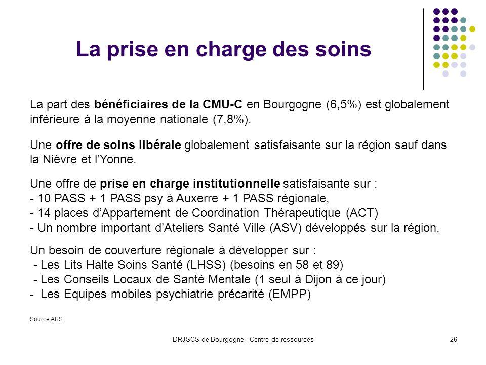 DRJSCS de Bourgogne - Centre de ressources26 La prise en charge des soins La part des bénéficiaires de la CMU-C en Bourgogne (6,5%) est globalement inférieure à la moyenne nationale (7,8%).