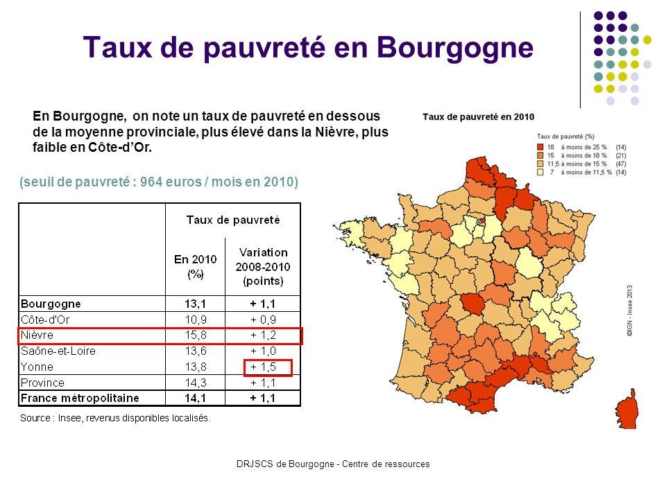 DRJSCS de Bourgogne - Centre de ressources7 7 Taux de pauvreté en Bourgogne En Bourgogne, on note un taux de pauvreté en dessous de la moyenne provinciale, plus élevé dans la Nièvre, plus faible en Côte-dOr.