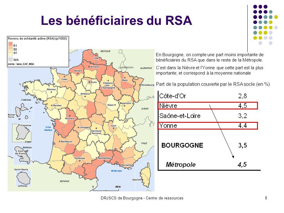 DRJSCS de Bourgogne - Centre de ressources8 Les bénéficiaires du RSA Part de la population couverte par le RSA socle (en %) En Bourgogne, on compte une part moins importante de bénéficiaires du RSA que dans le reste de la Métropole.