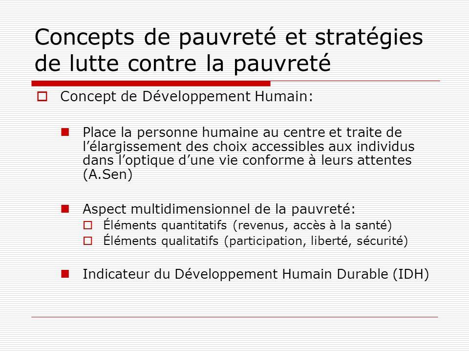 Concepts de pauvreté et stratégies de Lutte contre la pauvreté: Déclaration du Millénaire (2000) OMD 1: Réduction de la pauvreté OMD 2: Assurer léducation primaire pour tous OMD 3: Promouvoir légalité des sexes et lautonomisation des femmes OMD 4: Réduire la mortalité des enfants de moins de 5 ans OMD 5: Améliorer la Santé Maternelle OMD 6: Combattre le VIH/SIDA, paludisme et autres maladies OMD 7: Assurer un environnement durable OMD 8: Partenariat mondial pour le développement