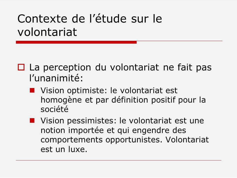 Contexte de létude sur le volontariat La perception du volontariat ne fait pas lunanimité: Vision optimiste: le volontariat est homogène et par définition positif pour la société Vision pessimistes: le volontariat est une notion importée et qui engendre des comportements opportunistes.