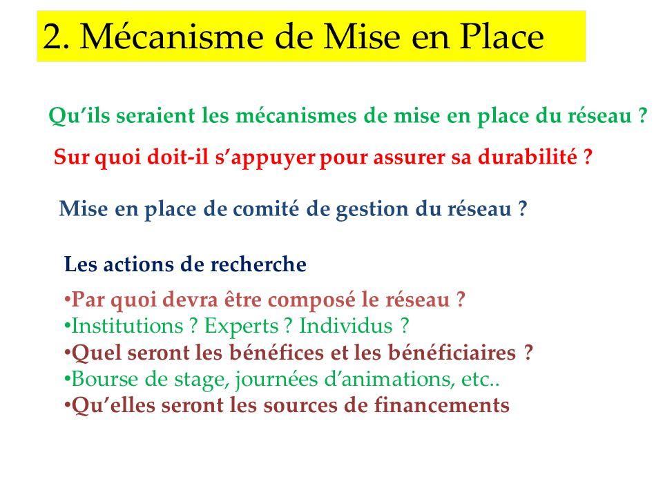 2. Mécanisme de Mise en Place Quils seraient les mécanismes de mise en place du réseau ? Les actions de recherche Par quoi devra être composé le résea