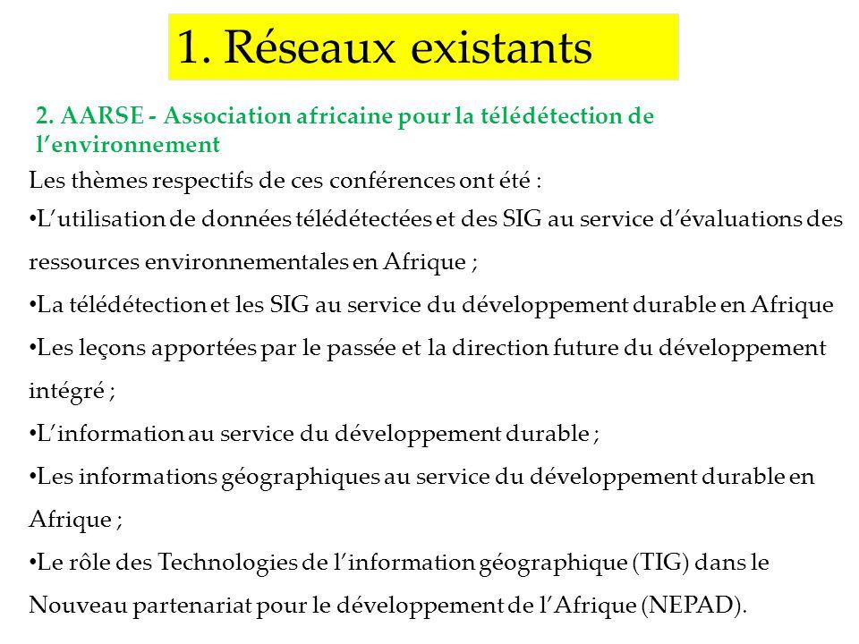 1. Réseaux existants Les thèmes respectifs de ces conférences ont été : Lutilisation de données télédétectées et des SIG au service dévaluations des r
