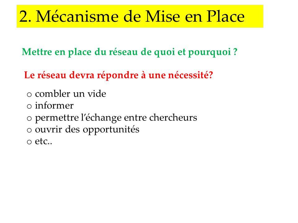 2. Mécanisme de Mise en Place Mettre en place du réseau de quoi et pourquoi ? Le réseau devra répondre à une nécessité? o combler un vide o informer o