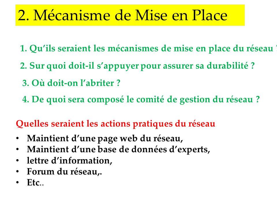 2. Mécanisme de Mise en Place 1. Quils seraient les mécanismes de mise en place du réseau .