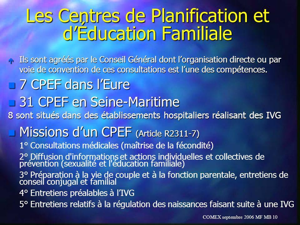 COMEX septembre 2006 MF MB 10 Les Centres de Planification et dÉducation Familiale é Ils sont agréés par le Conseil Général dont lorganisation directe