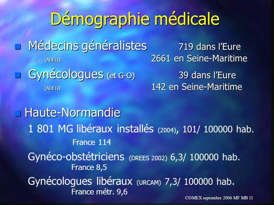 COMEX septembre 2006 MF MB 11 Démographie médicale n Médecins généralistes 719 dans lEure (ADELI) 2661 en Seine-Maritime n Gynécologues (et G-O) 39 da