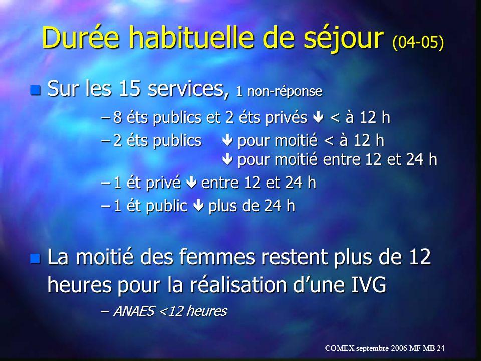 COMEX septembre 2006 MF MB 24 Durée habituelle de séjour (04-05) n Sur les 15 services, 1 non-réponse –8 éts publics et 2 éts privés < à 12 h –2 éts p