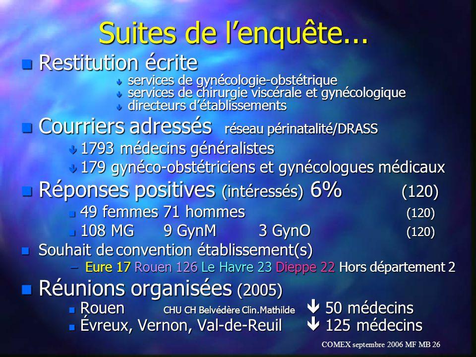 COMEX septembre 2006 MF MB 26 Suites de lenquête... n Restitution écrite ê services de gynécologie-obstétrique ê services de chirurgie viscérale et gy