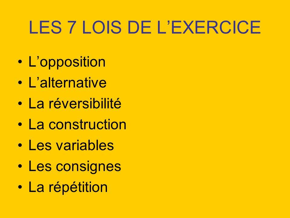 LES 7 LOIS DE LEXERCICE Lopposition Lalternative La réversibilité La construction Les variables Les consignes La répétition