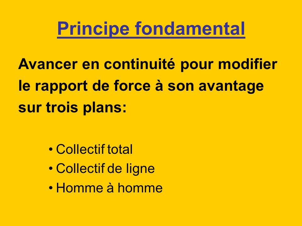 Principe fondamental Avancer en continuité pour modifier le rapport de force à son avantage sur trois plans: Collectif total Collectif de ligne Homme