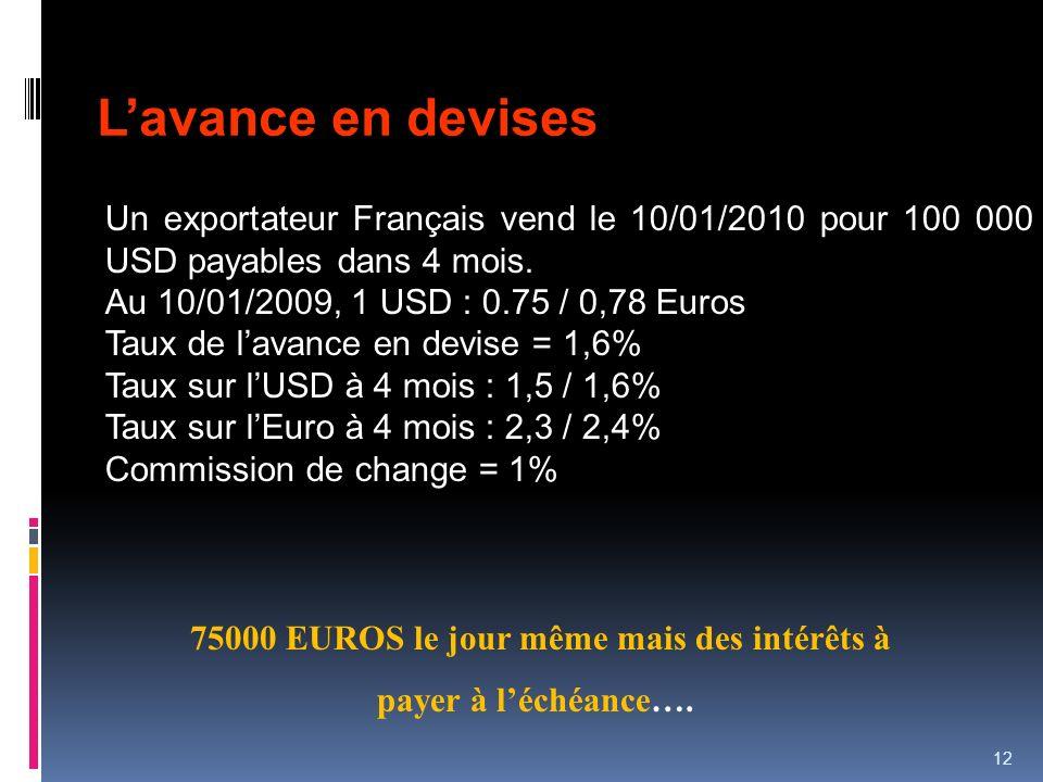 12 Un exportateur Français vend le 10/01/2010 pour 100 000 USD payables dans 4 mois. Au 10/01/2009, 1 USD : 0.75 / 0,78 Euros Taux de lavance en devis