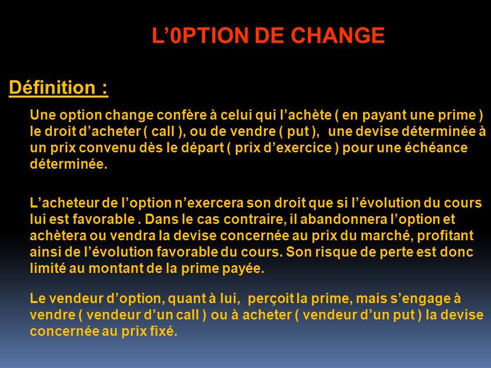 L0PTION DE CHANGE Définition : Une option change confère à celui qui lachète ( en payant une prime ) le droit dacheter ( call ), ou de vendre ( put ),