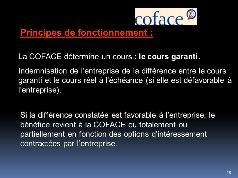 18 Principes de fonctionnement : La COFACE détermine un cours : le cours garanti. Indemnisation de lentreprise de la différence entre le cours garanti