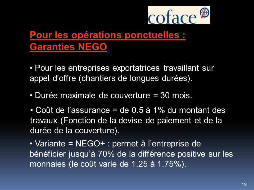 19 Pour les opérations ponctuelles : Garanties NEGO Pour les entreprises exportatrices travaillant sur appel doffre (chantiers de longues durées). Dur