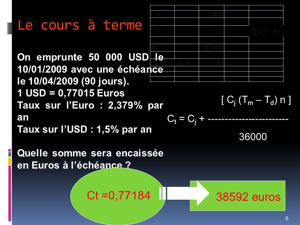 Le cours à terme 6 On emprunte 50 000 USD le 10/01/2009 avec une échéance le 10/04/2009 (90 jours). 1 USD = 0,77015 Euros Taux sur lEuro : 2,379% par