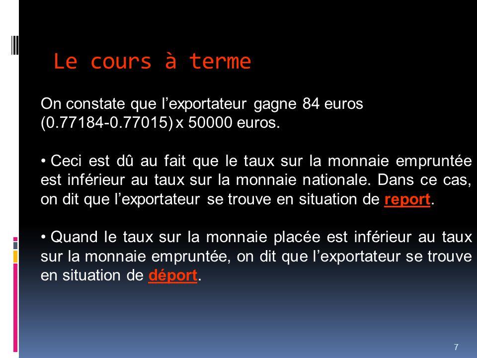 Le cours à terme 7 On constate que lexportateur gagne 84 euros (0.77184-0.77015) x 50000 euros. Ceci est dû au fait que le taux sur la monnaie emprunt