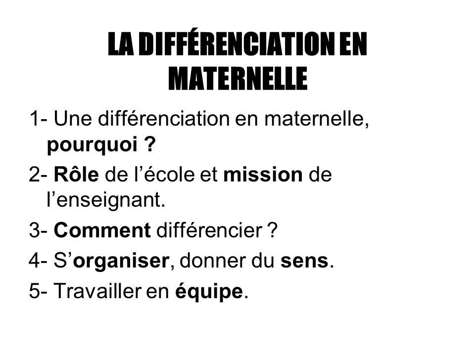 LA DIFFÉRENCIATION EN MATERNELLE 1- Une différenciation en maternelle, pourquoi ? 2- Rôle de lécole et mission de lenseignant. 3- Comment différencier