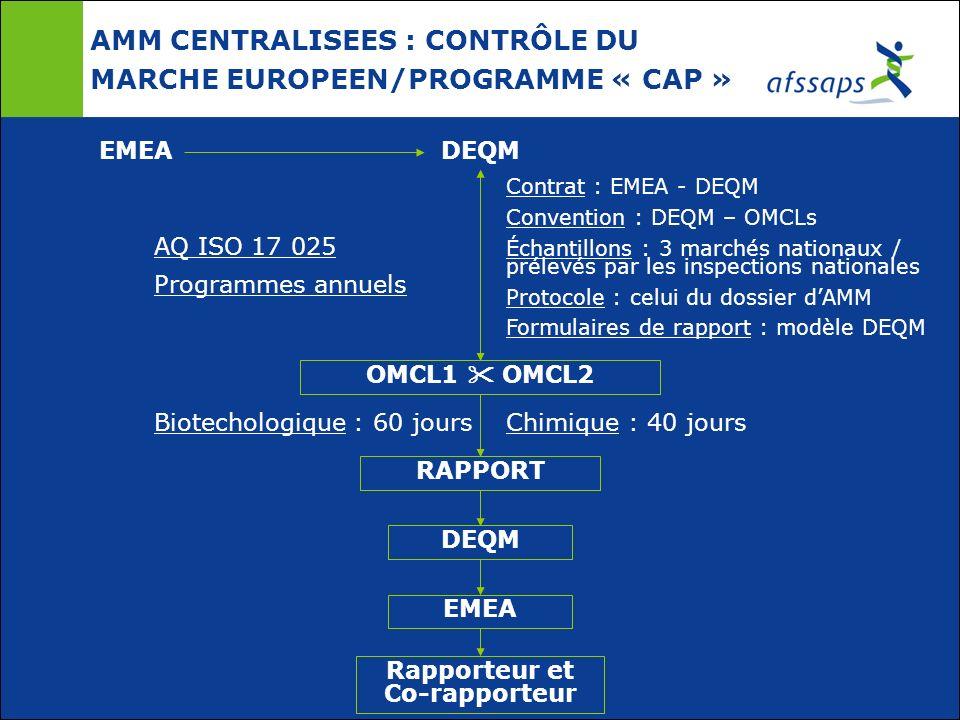 AMM CENTRALISEES : CONTRÔLE DU MARCHE EUROPEEN/PROGRAMME « CAP » EMEA Biotechologique : 60 jours RAPPORT DEQM OMCL1 OMCL2 AQ ISO 17 025 Programmes ann