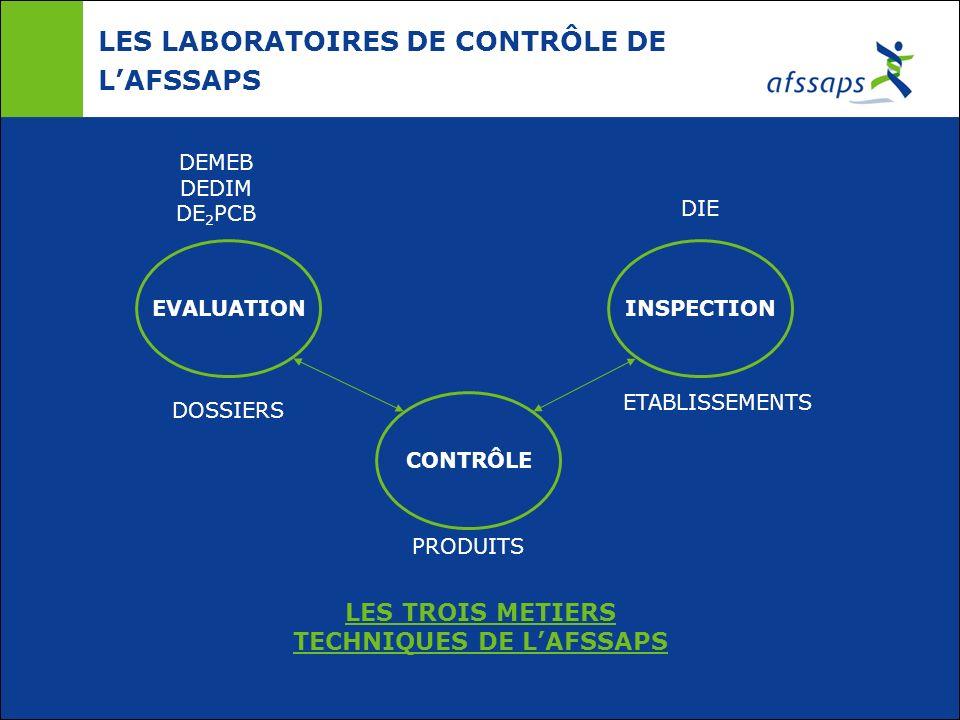 LES LABORATOIRES DE CONTRÔLE DE LAFSSAPS EVALUATION CONTRÔLE INSPECTION DEMEB DEDIM DE 2 PCB DOSSIERS PRODUITS ETABLISSEMENTS DIE LES TROIS METIERS TE