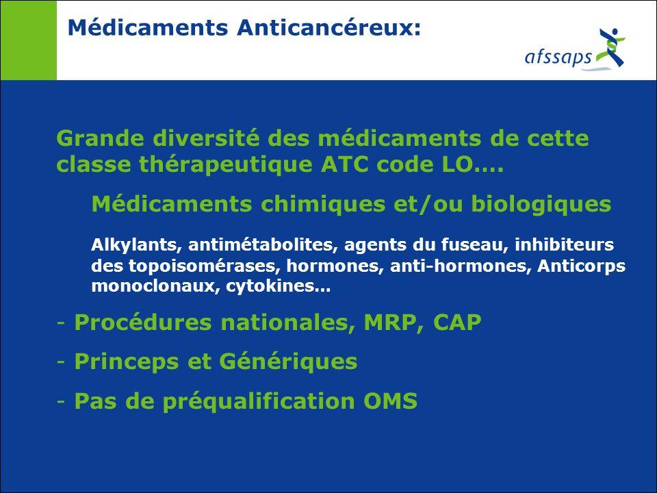 Médicaments Anticancéreux: Grande diversité des médicaments de cette classe thérapeutique ATC code LO…. Médicaments chimiques et/ou biologiques Alkyla