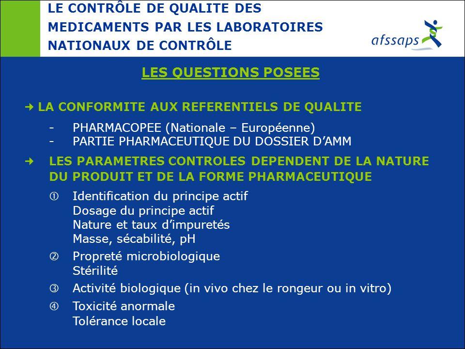 LES QUESTIONS POSEES LA CONFORMITE AUX REFERENTIELS DE QUALITE - PHARMACOPEE (Nationale – Européenne) - PARTIE PHARMACEUTIQUE DU DOSSIER DAMM LES PARA