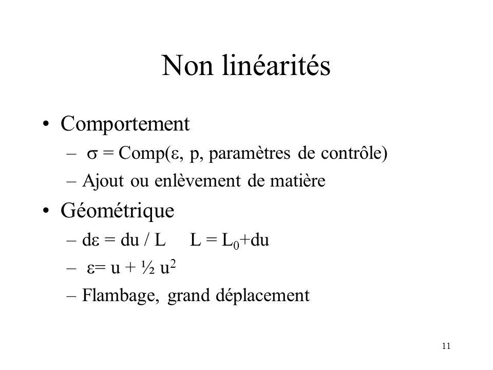 11 Non linéarités Comportement – = Comp(, p, paramètres de contrôle) –Ajout ou enlèvement de matière Géométrique –d = du / L L = L 0 +du – = u + ½ u 2