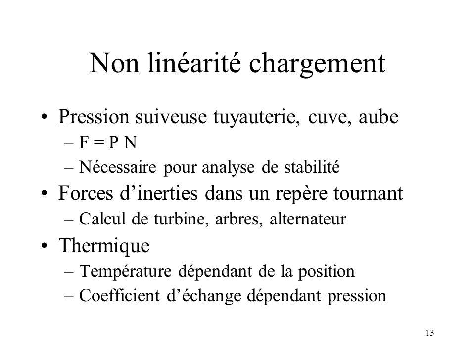 13 Non linéarité chargement Pression suiveuse tuyauterie, cuve, aube –F = P N –Nécessaire pour analyse de stabilité Forces dinerties dans un repère to