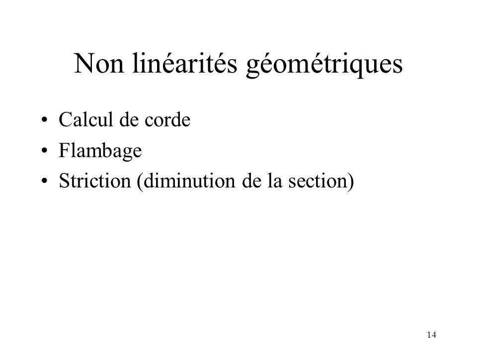 14 Non linéarités géométriques Calcul de corde Flambage Striction (diminution de la section)