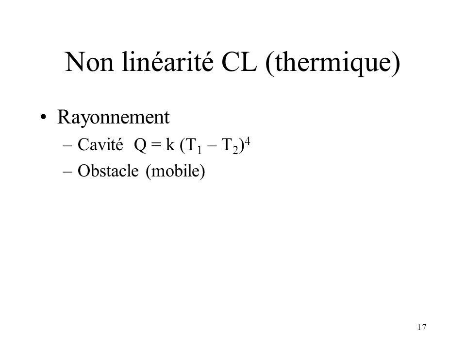 17 Non linéarité CL (thermique) Rayonnement –Cavité Q = k (T 1 – T 2 ) 4 –Obstacle (mobile)