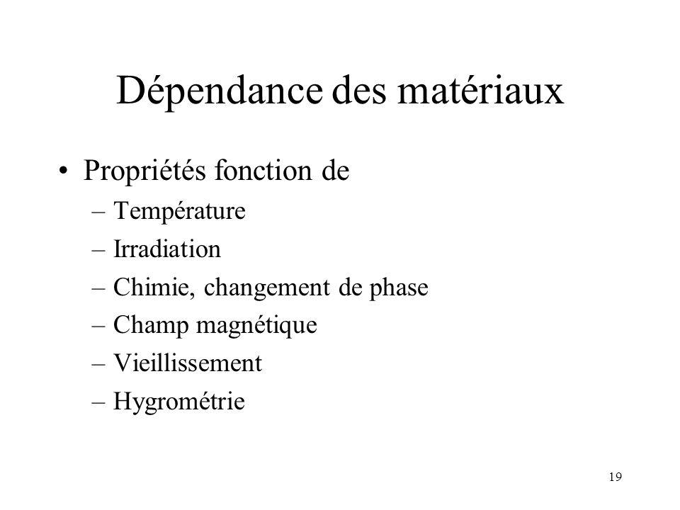 19 Dépendance des matériaux Propriétés fonction de –Température –Irradiation –Chimie, changement de phase –Champ magnétique –Vieillissement –Hygrométr