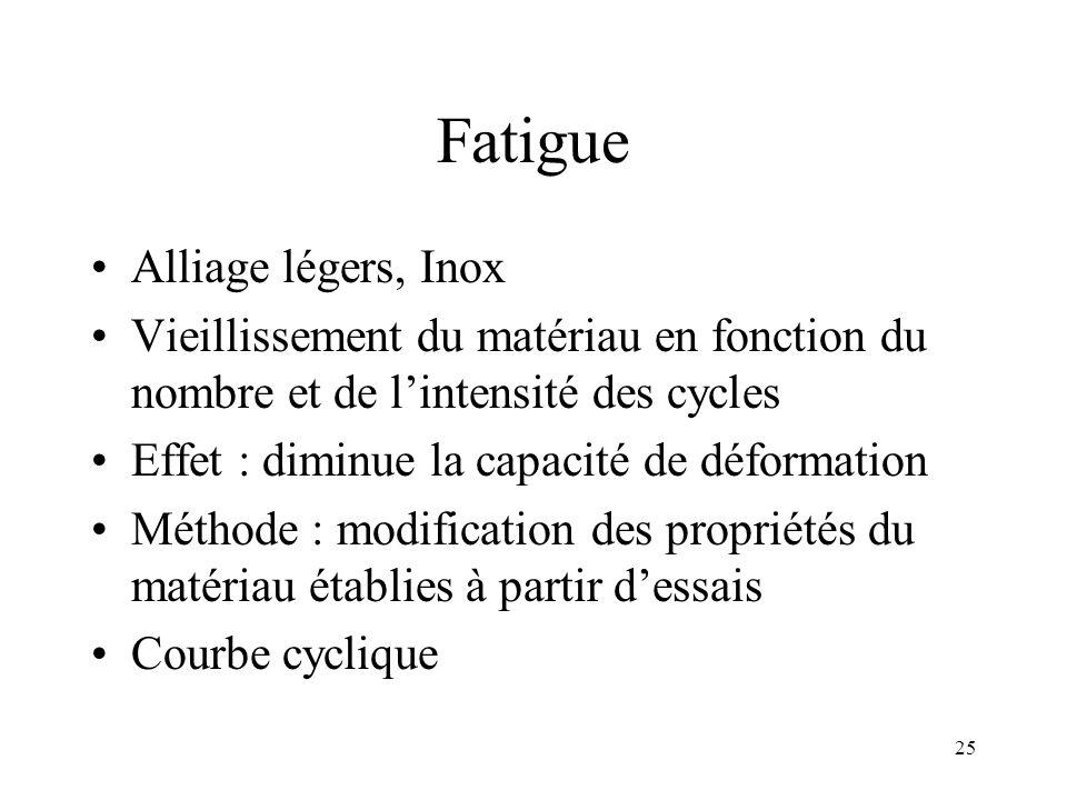 25 Fatigue Alliage légers, Inox Vieillissement du matériau en fonction du nombre et de lintensité des cycles Effet : diminue la capacité de déformatio