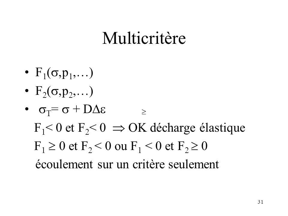 31 Multicritère F 1 p 1,…) F 2 p 2,…) T = + D F 1 < 0 et F 2 < 0 OK décharge élastique F 1 0 et F 2 < 0 ou F 1 < 0 et F 2 0 écoulement sur un critère