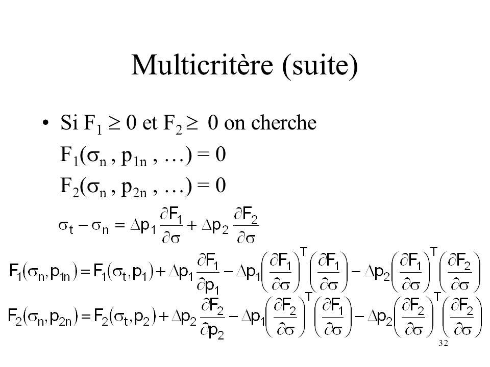 32 Multicritère (suite) Si F 1 0 et F 2 0 on cherche F 1 ( n, p 1n, …) = 0 F 2 ( n, p 2n, …) = 0