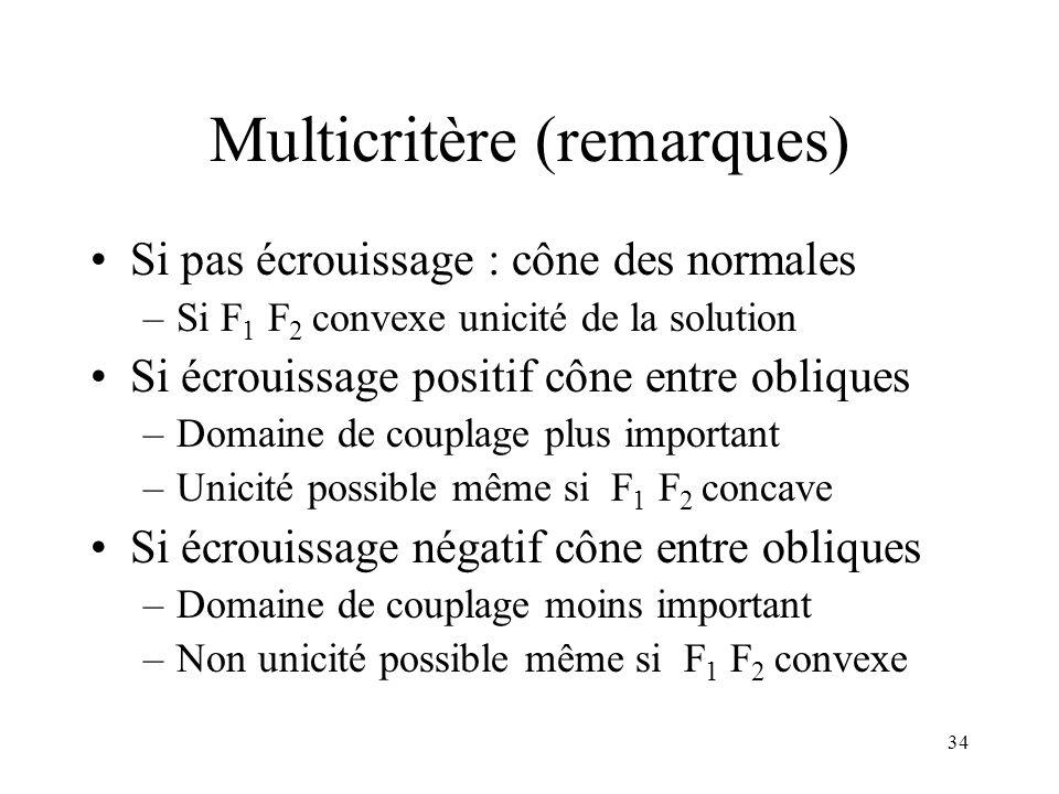 34 Multicritère (remarques) Si pas écrouissage : cône des normales –Si F 1 F 2 convexe unicité de la solution Si écrouissage positif cône entre obliqu