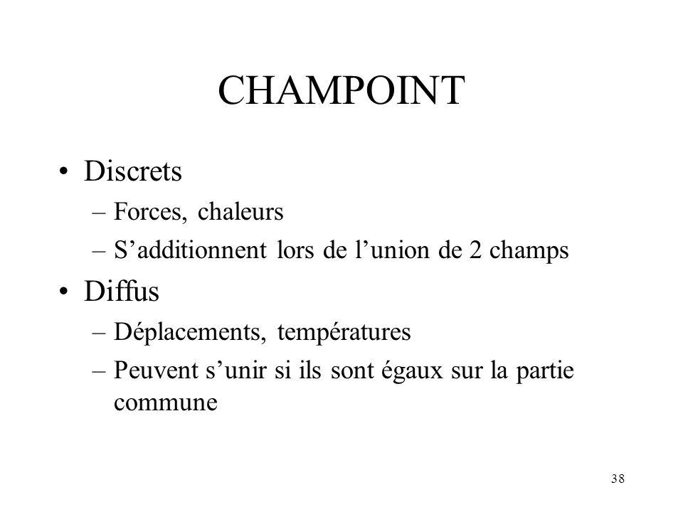38 CHAMPOINT Discrets –Forces, chaleurs –Sadditionnent lors de lunion de 2 champs Diffus –Déplacements, températures –Peuvent sunir si ils sont égaux