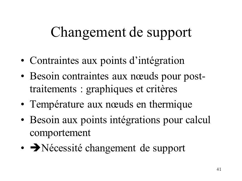 41 Changement de support Contraintes aux points dintégration Besoin contraintes aux nœuds pour post- traitements : graphiques et critères Température