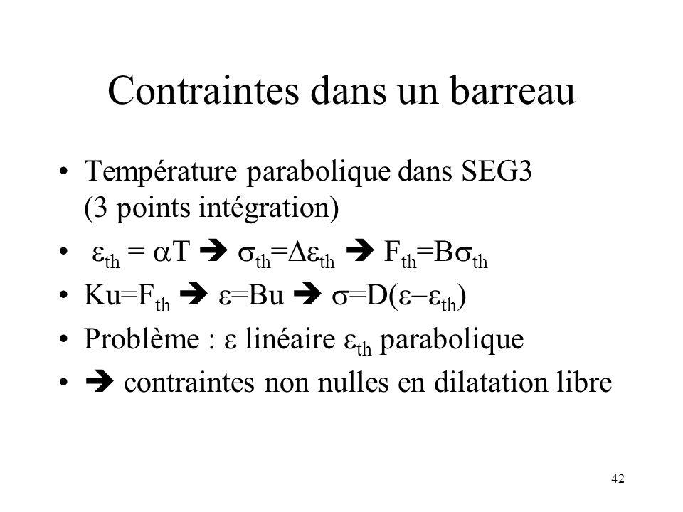 42 Contraintes dans un barreau Température parabolique dans SEG3 (3 points intégration) th = T th = th F th = th Ku=F th =Bu =D th ) Problème : linéai