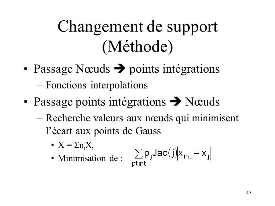 43 Changement de support (Méthode) Passage Nœuds points intégrations –Fonctions interpolations Passage points intégrations Nœuds –Recherche valeurs au