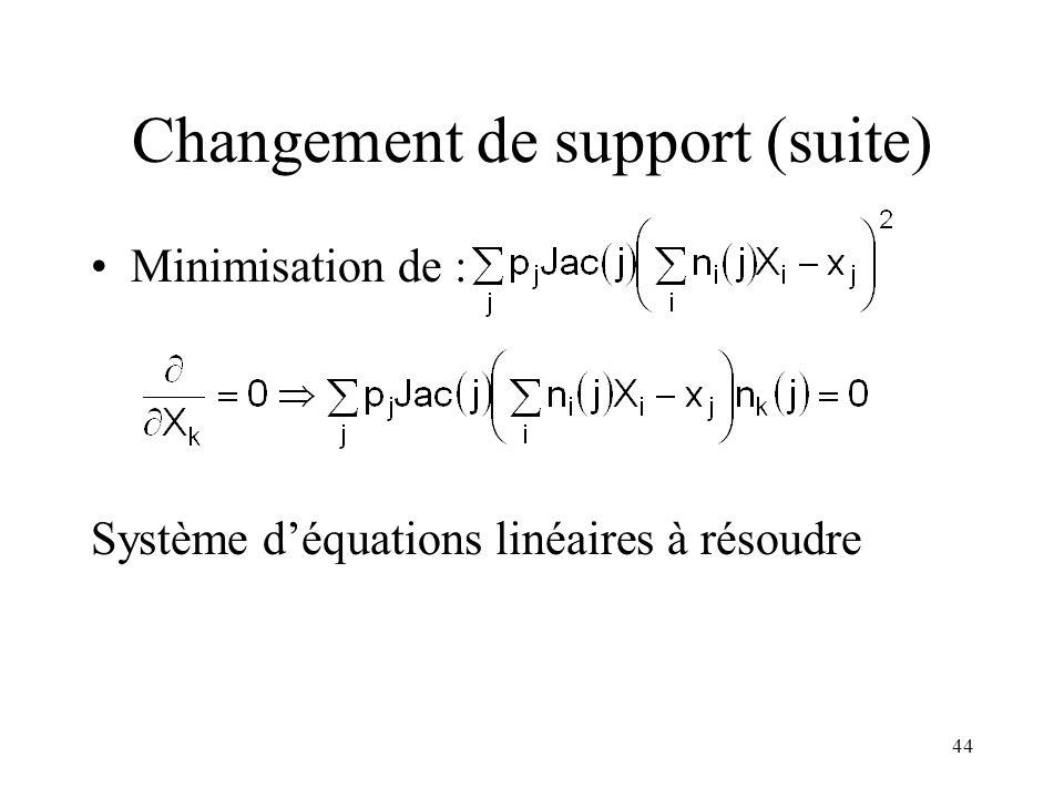 44 Changement de support (suite) Minimisation de : Système déquations linéaires à résoudre