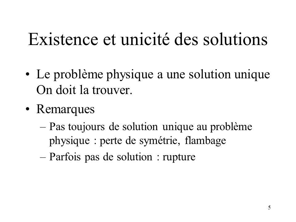 5 Existence et unicité des solutions Le problème physique a une solution unique On doit la trouver. Remarques –Pas toujours de solution unique au prob